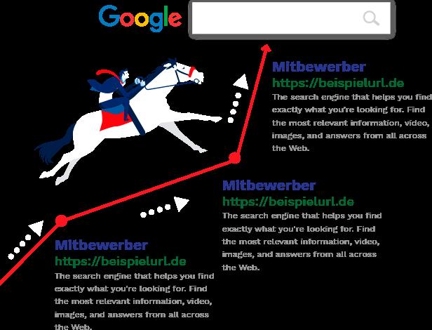 Google Top-Ranking